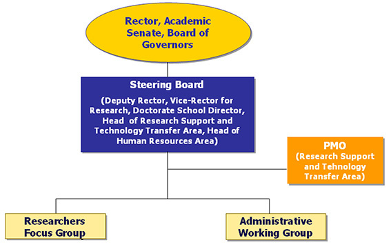 Opportunities For Researchers  Human Resources Strategy For